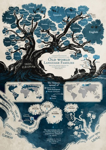 Old-World-Languages-c-Min